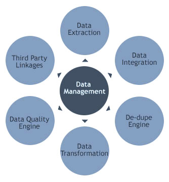 what is relational database management systems